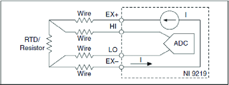 Connection In 4-wire Resistance And 4-wire RTD Sensor