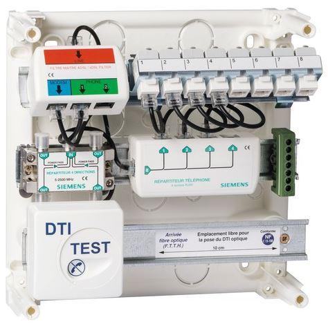 Boitier de communication entrée de gamme Siemens