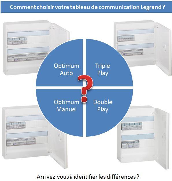 Comment choisir votre tableau de communication Legrand ?