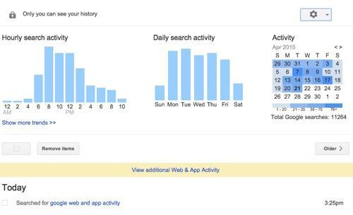ob ffebdb google app Voici comment télécharger et supprimer ce que Google Research sait sur vous (Yahoo)