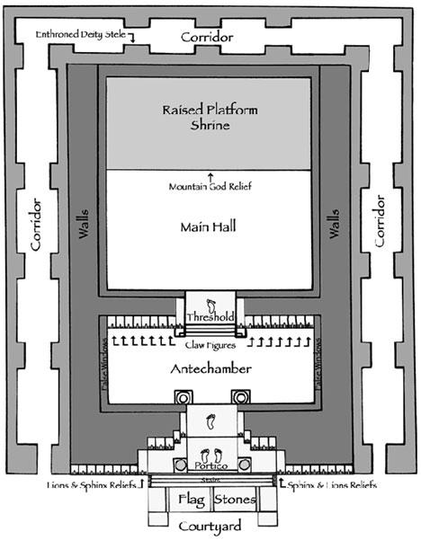 Plan du temple de Aïn Dara