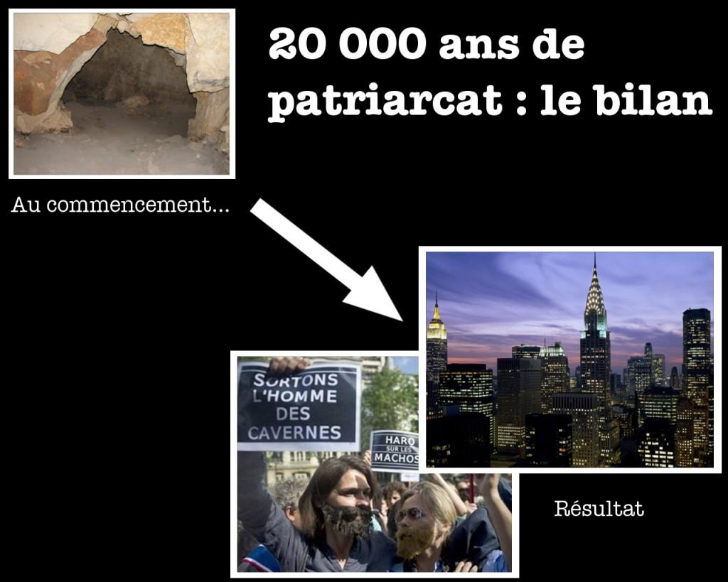 patriarcat_fc3a9minisme