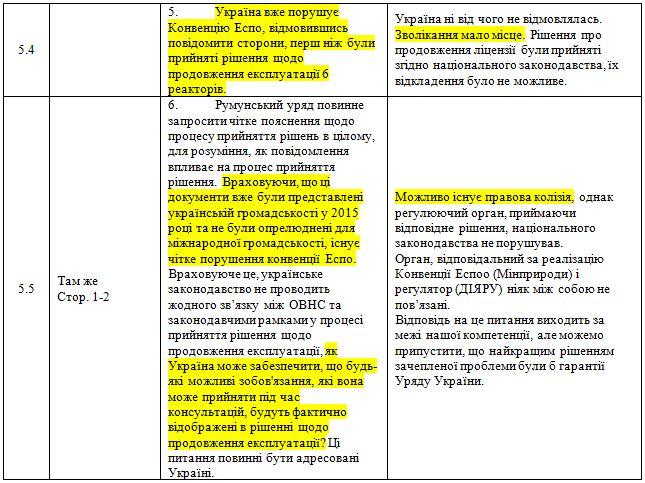 nucléaire ukrainien 3 20171019