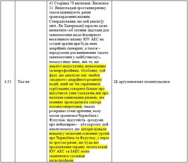 nucléaire ukrainien 4 20171019