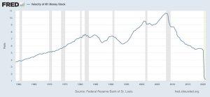 Liquidation des banques, de l'épargne et des monnaies nationales. Nouveau paradigme
