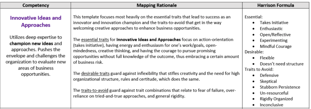 Culture Mapping