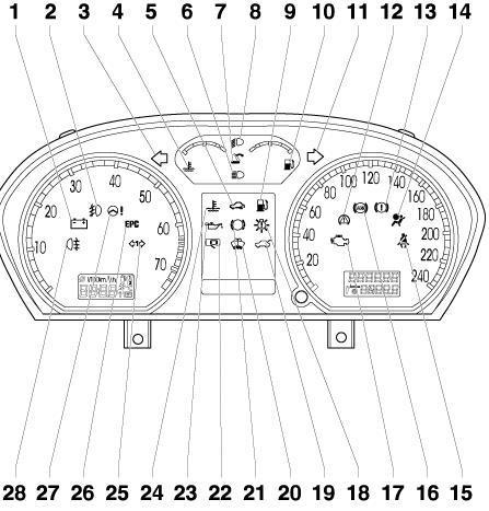 Skoda Fabia Dashboard Warning Lights Meaning