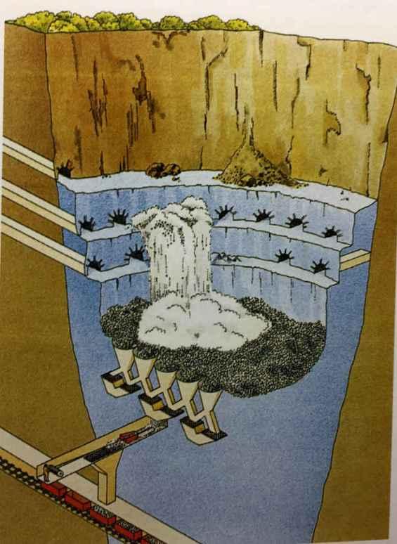 Metodo di estrazione Glory Hole