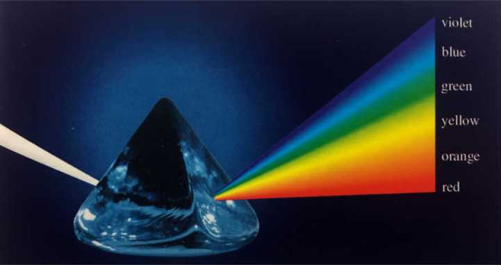 diamante taglio brillante spettro luce