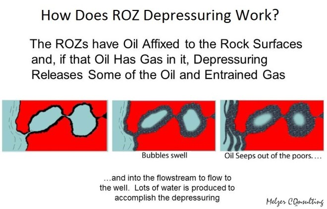 Depressuring Process Graphic-1