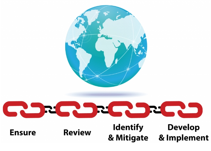 global-supply-chain-heading-in-the-right-direction