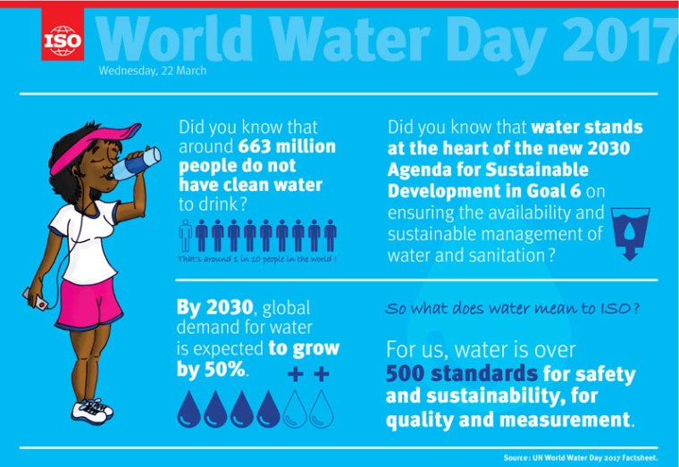infographic-water