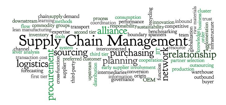 Supply chain management study