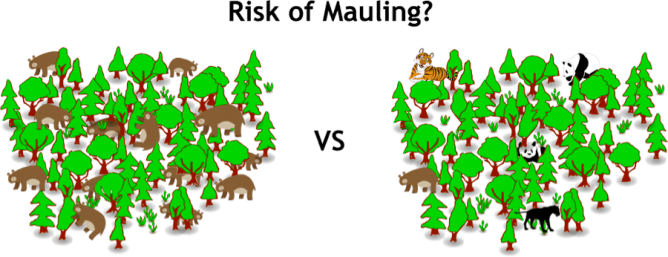 mauling-in-forest