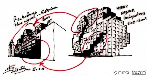 Rem-koolhaas-projeleri-ve-eserleri (4)