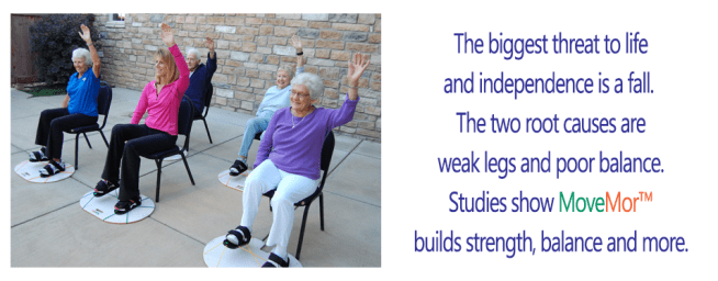 The Biggest threat to life and independence is a fall. Modifiable root causes include stiff joints, weak legs and poor balance. Studies show MoveMor builds strength, balance and more.
