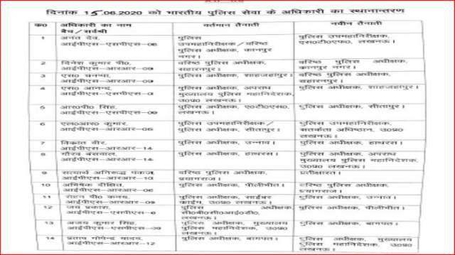 Yogi govt transfers 14 senior IPS officers