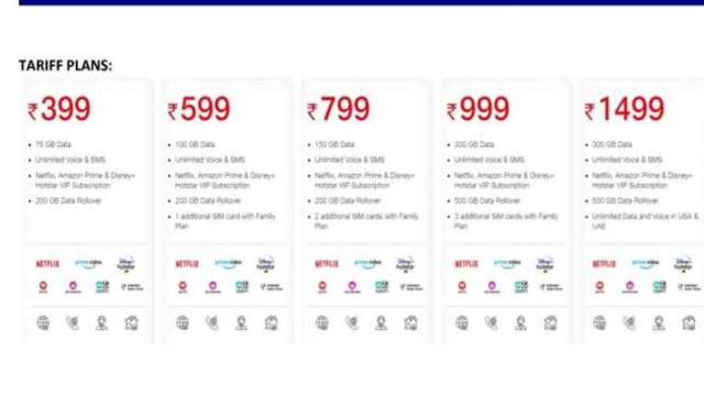 Jio Postpaid Plus plan Netflix Amazon Prime Disney Hotstar
