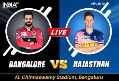 Live Scores BBC Sport Sports Cricket Match