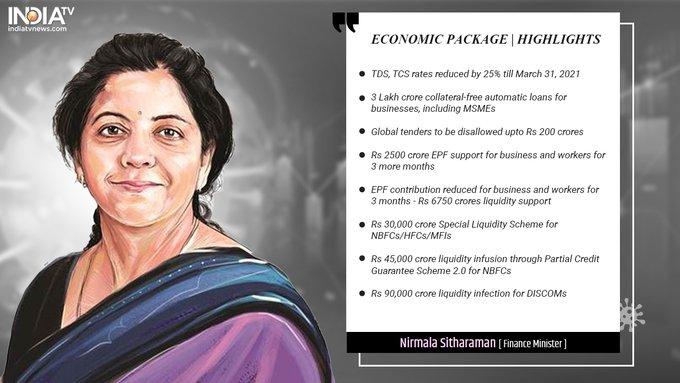 भारत टीवी - आर्थिक पैकेज की मुख्य विशेषताएं