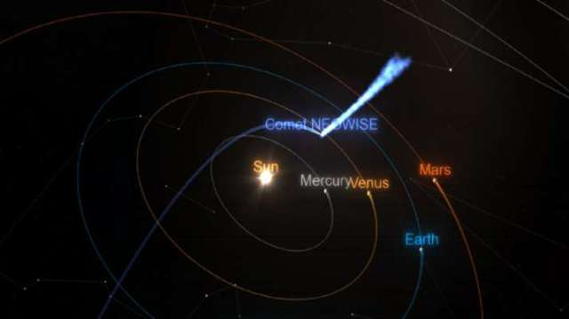 Comet NEOWISE to be clearly visible for 20 days from July 14 ...