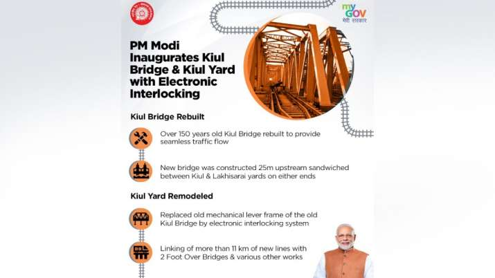 India Tv - Indian Railways will make a new rail bridge over river Kiul at connecting Lakhisarai and Kiul Juncti