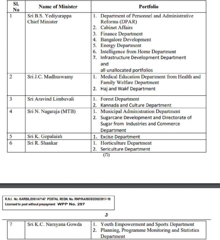 India Tv - Karnataka Cabinet portfolio re-allocation