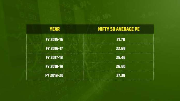 India Tv - Nifty 50 at 17,500 level! What's next?