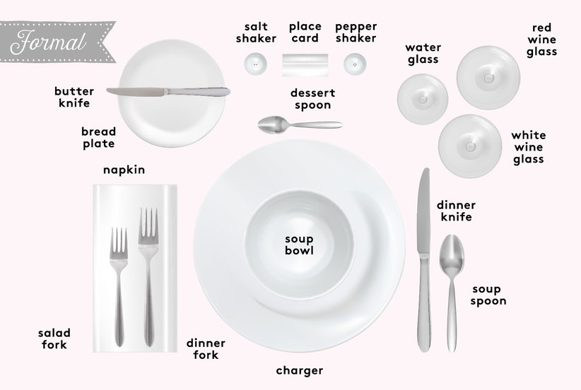 Formal Place Setting - RealSimple.com