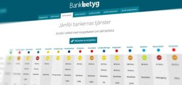 Valet av bank påverkar din ekonomi mer än du tror 1