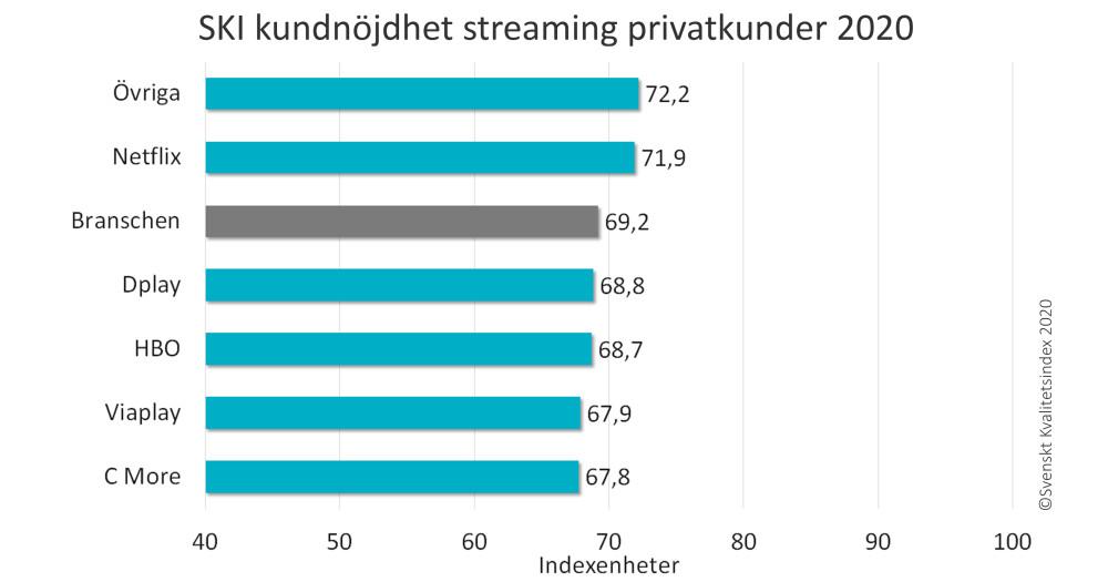 Bredband, streaming och digital-TV har blivit en nödvändighet i en ny tid 6
