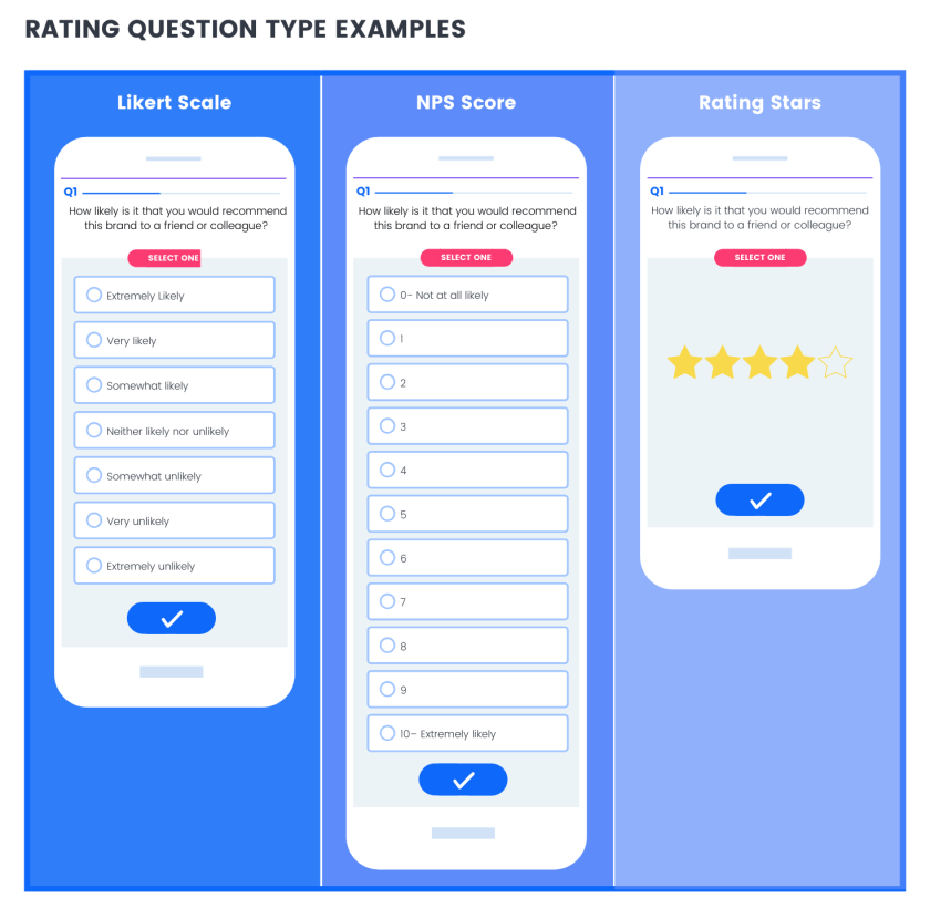 likert-rating-questions