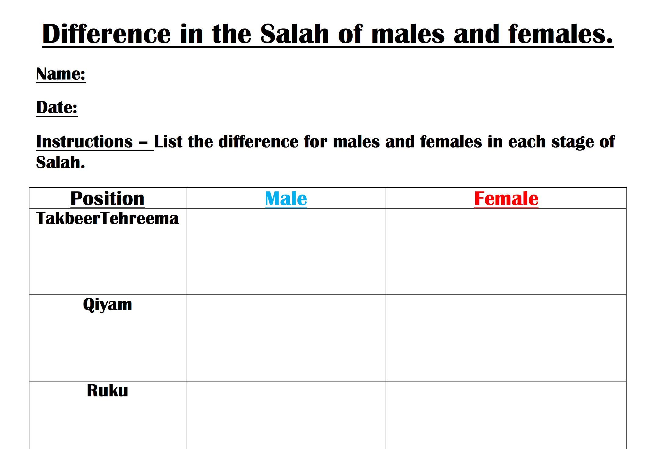 Difference In Male Female Salah Worksheet Safar Resources Beta
