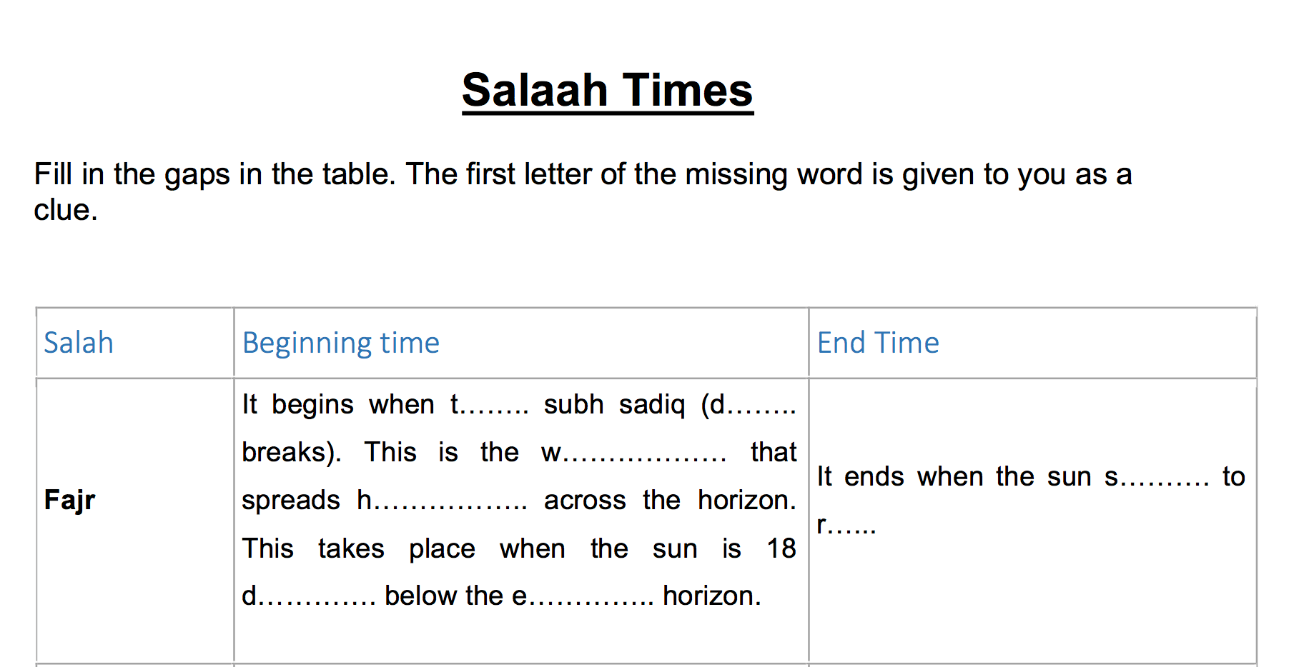 Salah Times Worksheet Safar Resources Beta