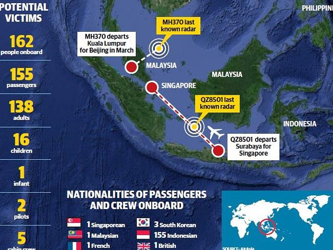 """Mystery ... AirAsia flight QZ8501 disappeared from the screen with """"no communication what"""