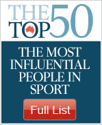 The most influential people in Sport