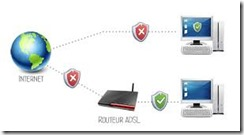 comment proteger son pc contre piratage 2