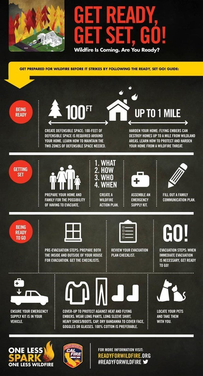 Get ready wildfire infographic