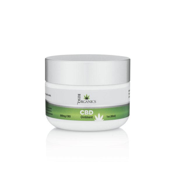 Apply CBD right to the skin and experience pain relief in minutes