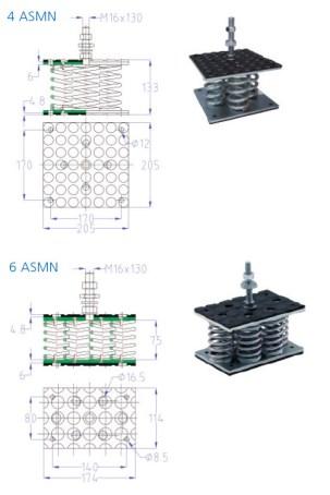 schema ASMN