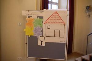 Eindrücke aus den Workshops: symbolische Zusammenfassung der Workshops durch die Praktikantinnen