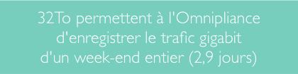 Archiver le trafic réseau d'un week end avec une Omnipliance 32To