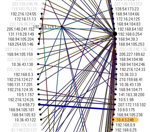 Diagnostic d'une attaque réseau : utilisation de la Peer Map d'OmniPeek