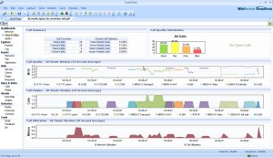 Suivi temps-réel de la qualité VoIP