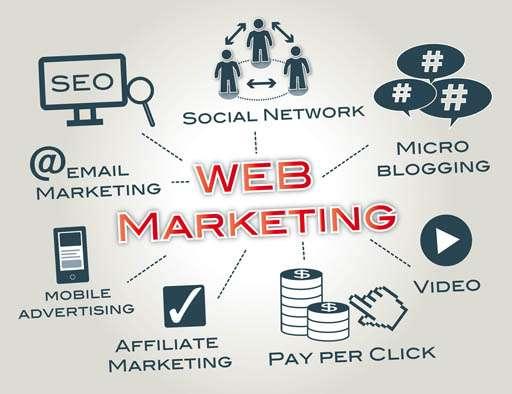 ▷ Fiche métier Webmarketeur : salaire, étude, rôle et compétence |  RegionsJob.com