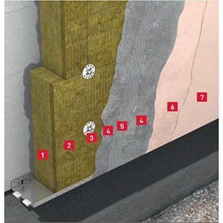 Putzträgerplatte Fassadendämmung Wärmedäm. 100mm Basispaket 100m²
