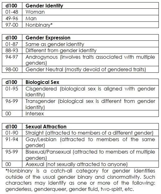 Gender Identity.JPG
