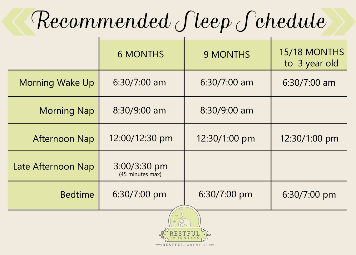 Recommended Sleep Schedule for Children: ages 6 months to 3 years