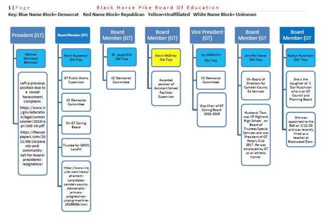 BHPRSD Chart
