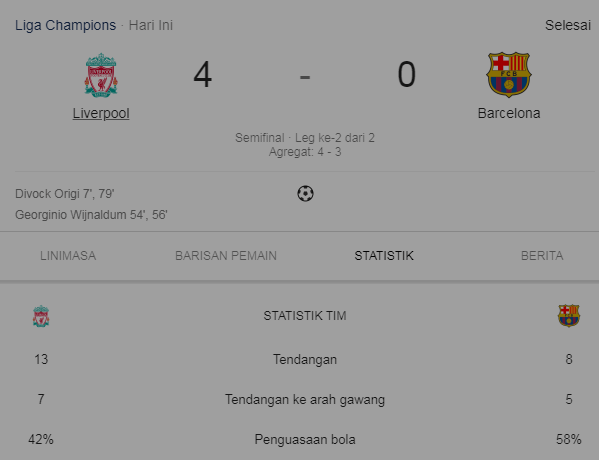 Liverpool Vs barca (Liga Champions)